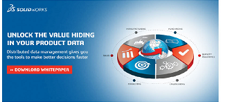 Unlock the Value Hiding in Your Product Data