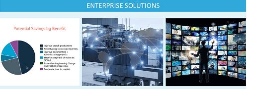 Enterperise Solutions